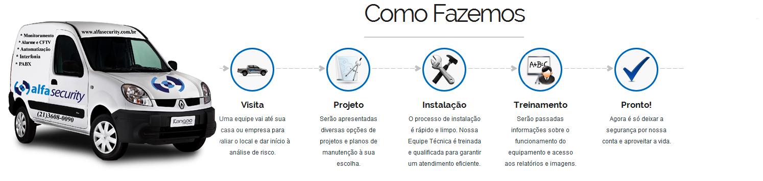 Site Empresa